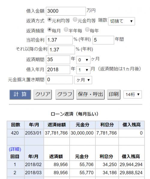 住宅ローン3000万円35年返済額