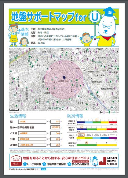 地盤サポートマップ・レポート