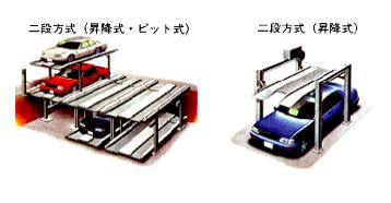 機械式駐車場-二段式