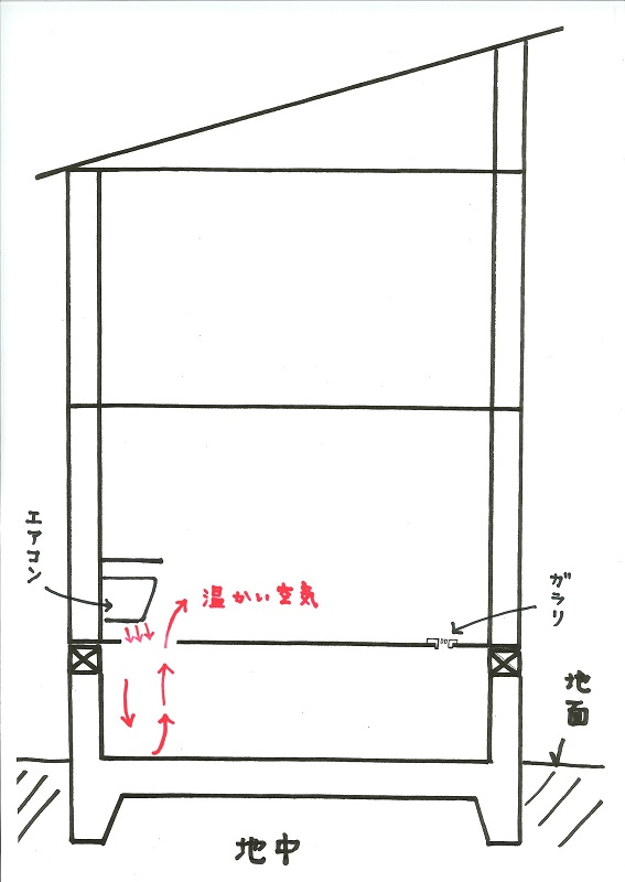 床下エアコン間違い例1