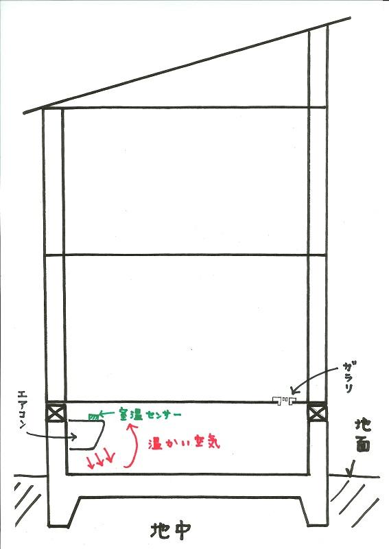 床下エアコン間違い例2