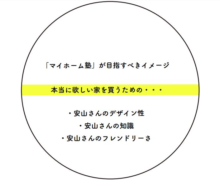 マイホーム塾イメージ