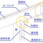 片流れ屋根のデメリットとは?外壁通気構法の雨漏りリスクを知っておこう!