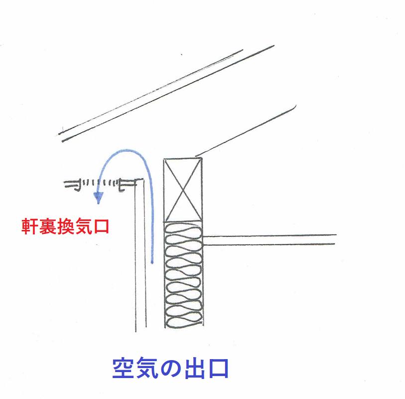 通気工法・空気の出口