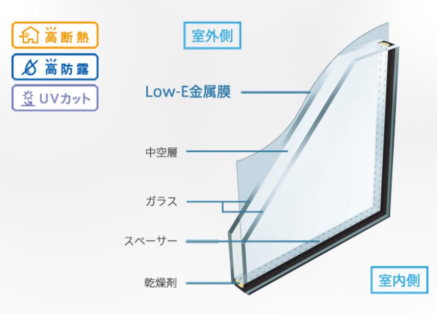 Low-Eガラス断熱タイプ