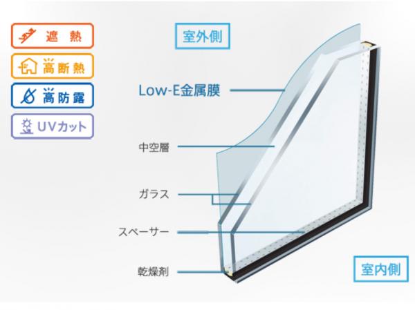 Low-Eガラス遮熱タイプ