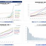 日本と世界における新型コロナウイルスの変遷を記録していきます!のちに見返す時のために